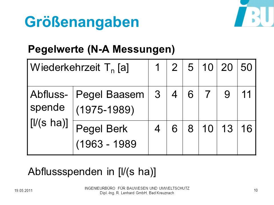 Größenangaben Pegelwerte (N-A Messungen) Abflussspenden in [l/(s ha)]
